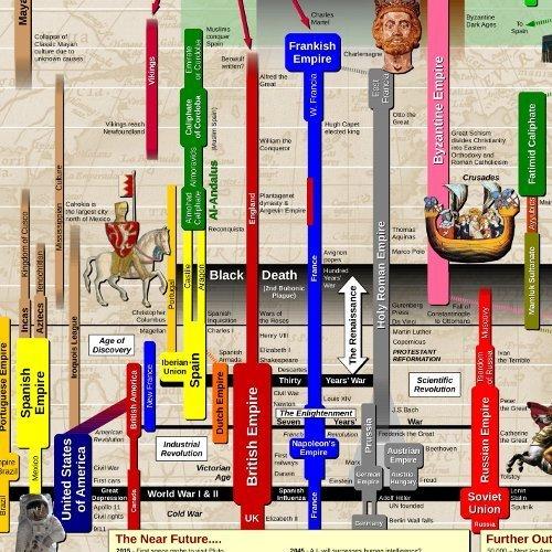 Bmwpany History Pdf: Truthseeker Or Information Junkie?