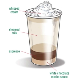white_chocolate_mocha_full